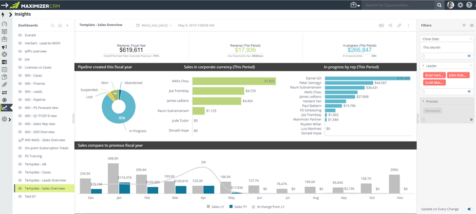 Maximizer CRM Insights screenshot