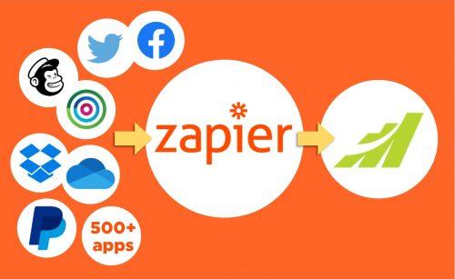 Zapier integration with Maximizer